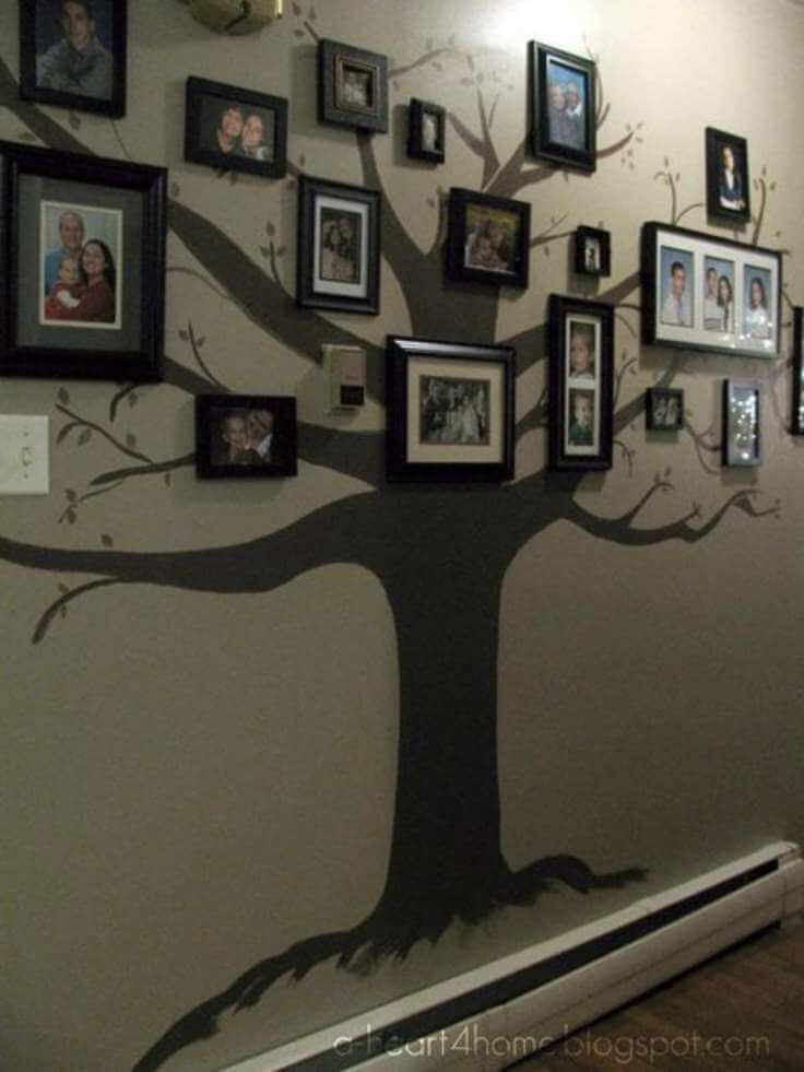 Create Your Own Family Tree Gallery