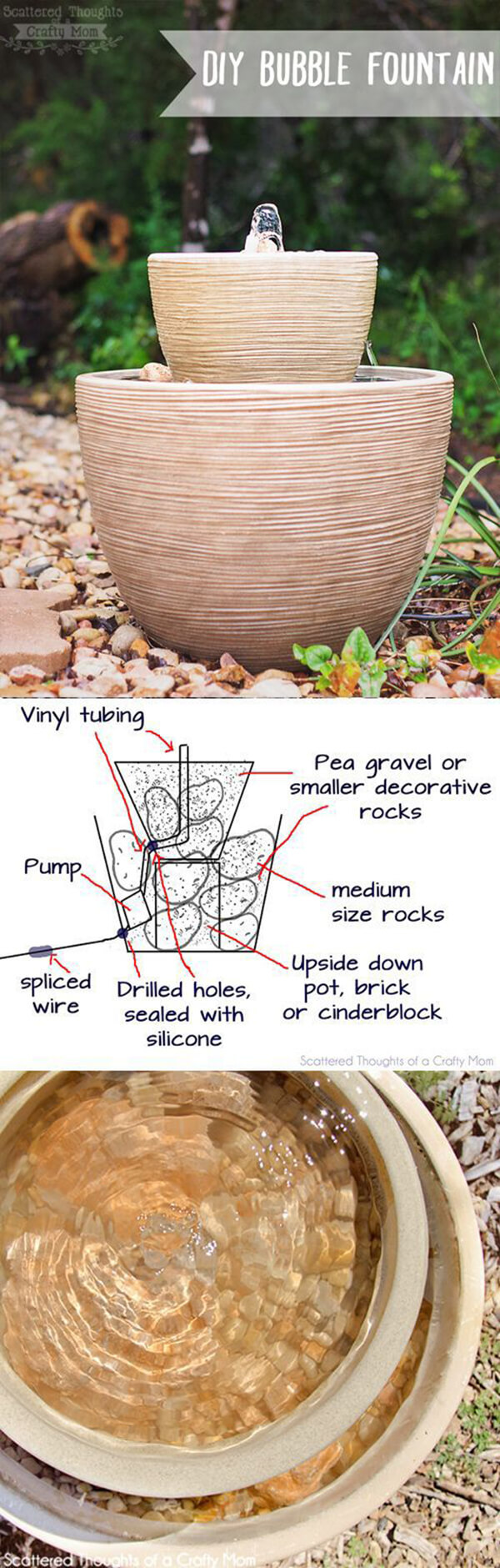 24 best diy water feature ideas and designs for 2017 for How to make an outdoor fountain