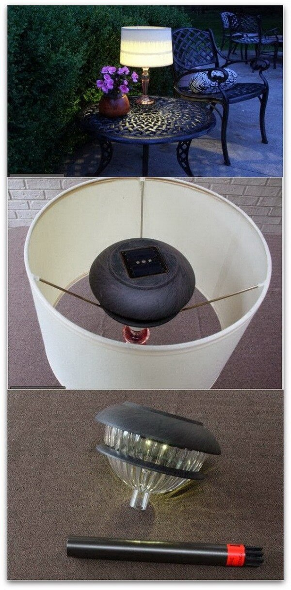 Brilliant Solar Bistro Lamp Idea
