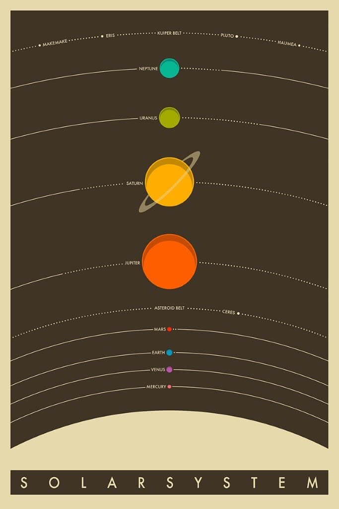 Colorful Solar System Educational Poster