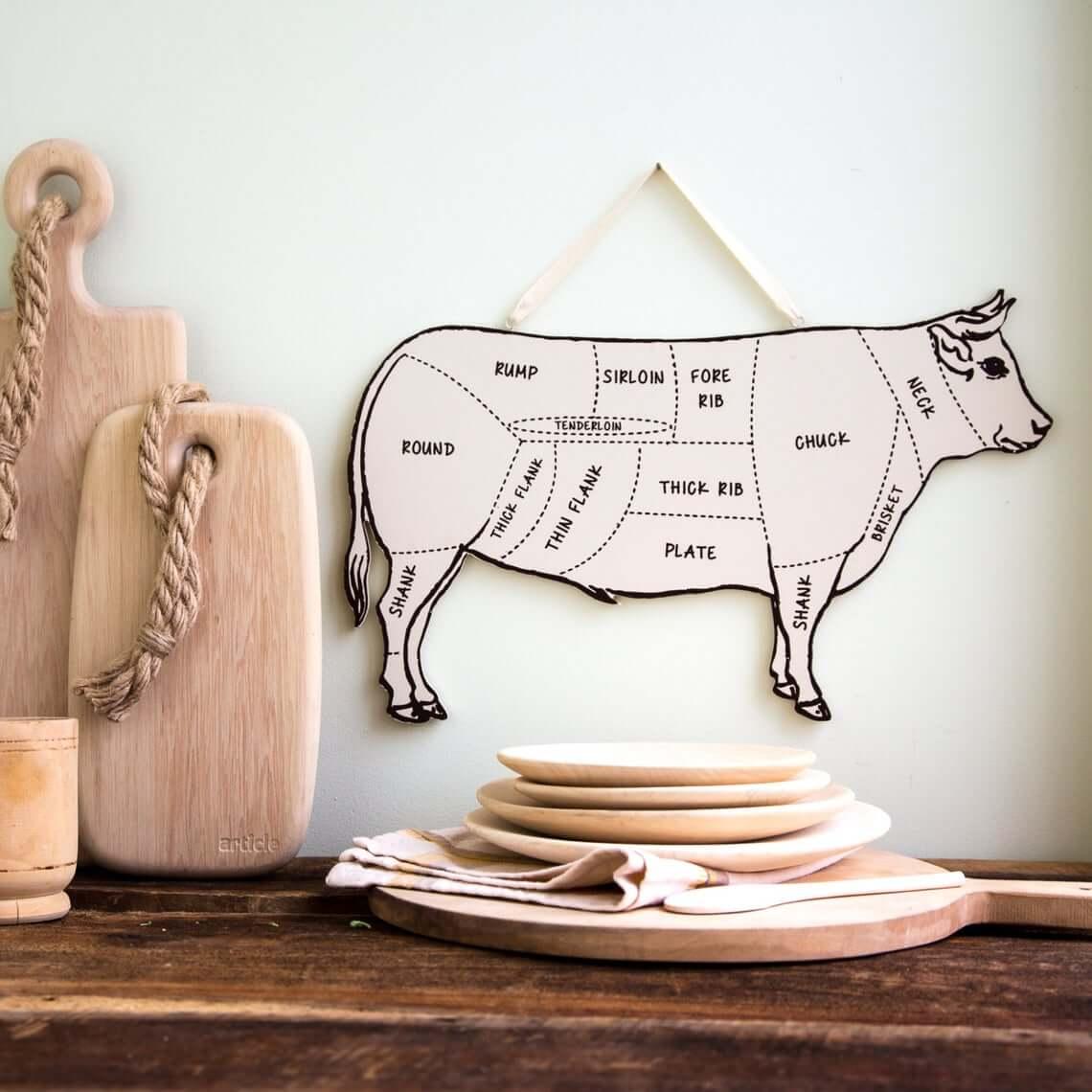 Farmhouse Beef Diagram Kitchen Sign