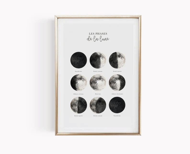 Cool Moon Phase Poster Art
